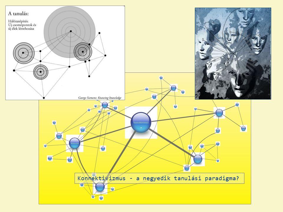 Konnektivizmus - a negyedik tanulási paradigma