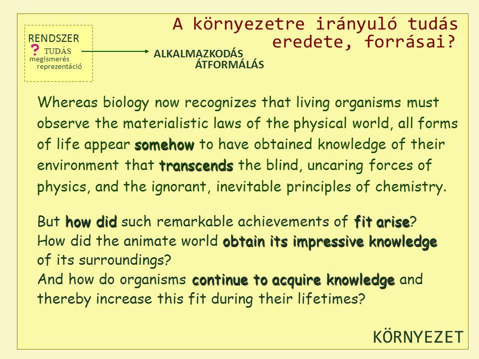 KÖRNYEZET RENDSZER TUDÁS ALKALMAZKODÁS ÁTFORMÁLÁS megismerés reprezentáció ? A környezetre irányuló tudás eredete, forrásai? somehow transcends Wherea