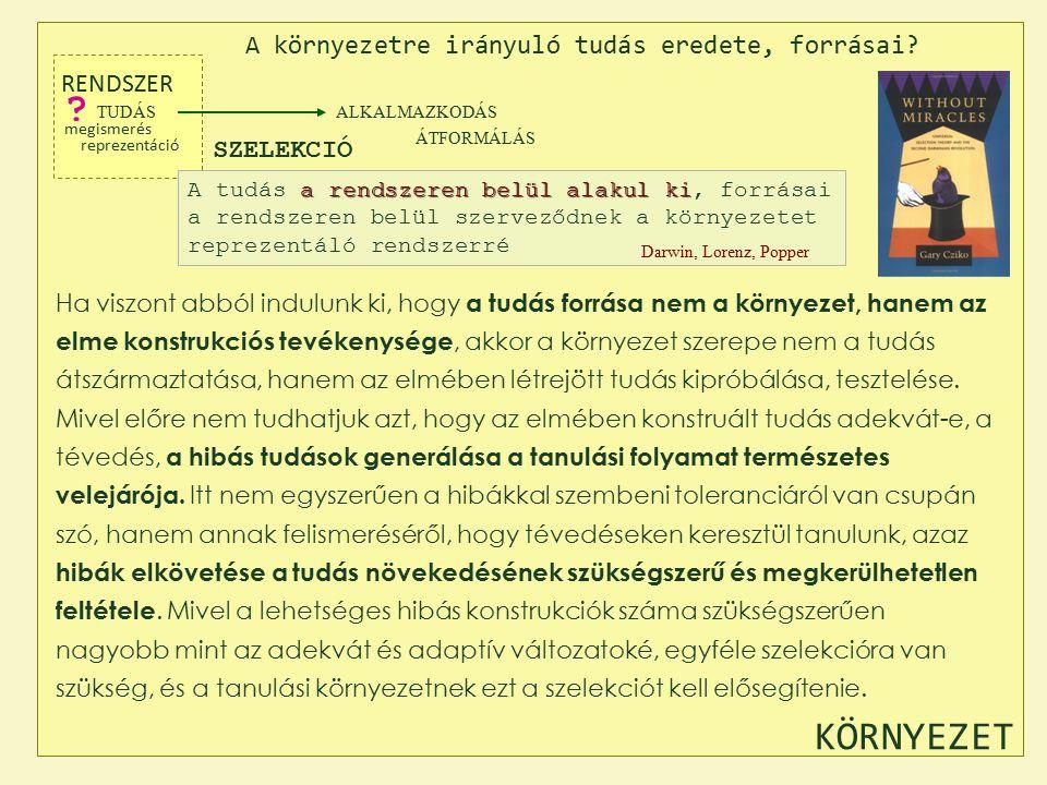 KÖRNYEZET RENDSZER TUDÁSALKALMAZKODÁS ÁTFORMÁLÁS megismerés reprezentáció .