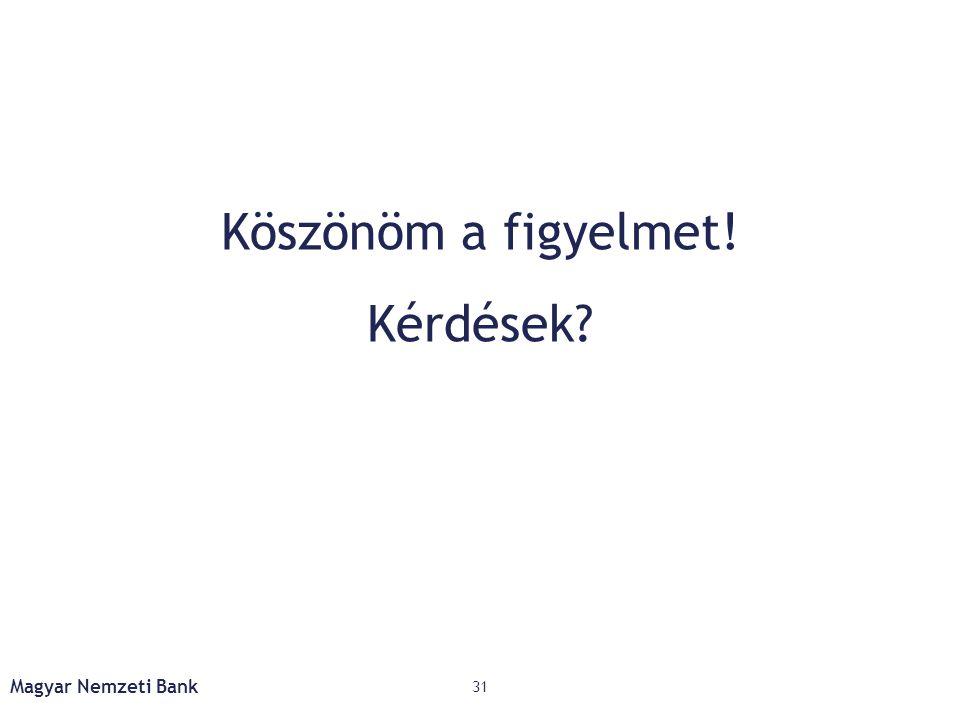 Köszönöm a figyelmet! Kérdések? Magyar Nemzeti Bank 31