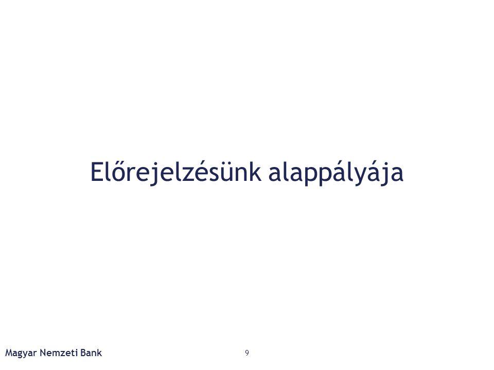 Előrejelzésünk alappályája Magyar Nemzeti Bank 9
