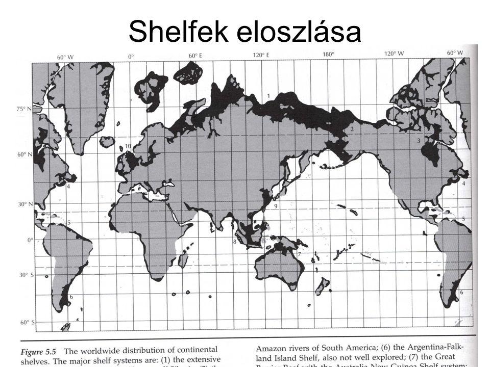 Shelfek eloszlása