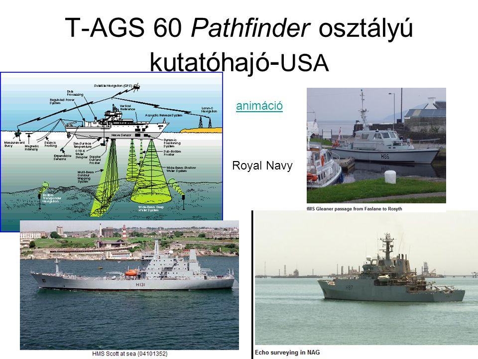 T-AGS 60 Pathfinder osztályú kutatóhajó - USA animáció Royal Navy