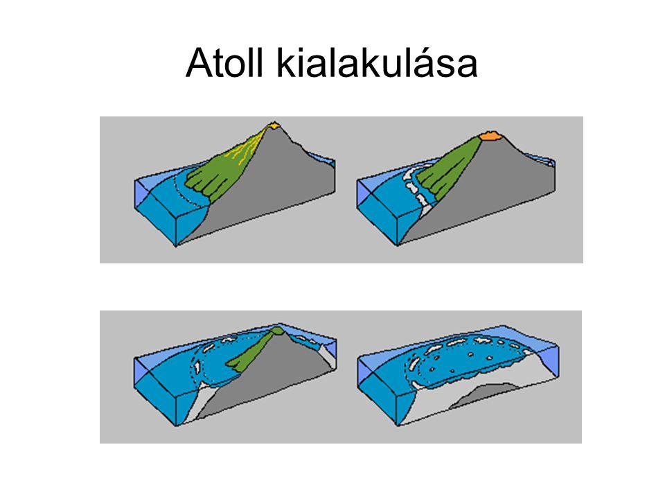 Atoll kialakulása