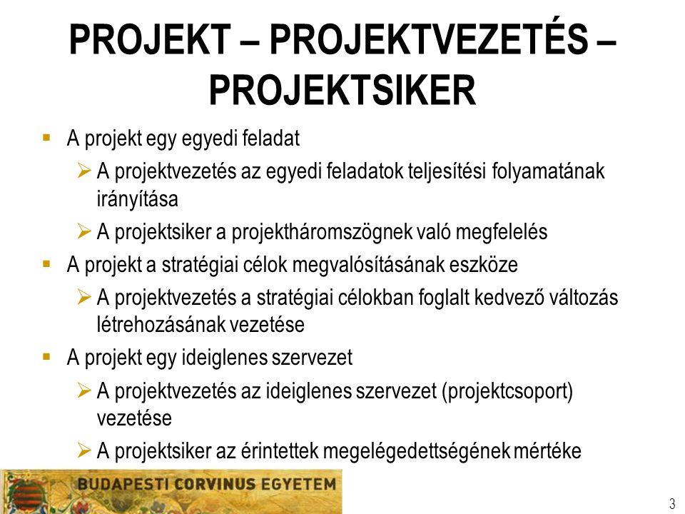 Szervezeti egység Előadó neve Egyetemi prezentációs sablon 3 PROJEKT – PROJEKTVEZETÉS – PROJEKTSIKER  A projekt egy egyedi feladat  A projektvezetés
