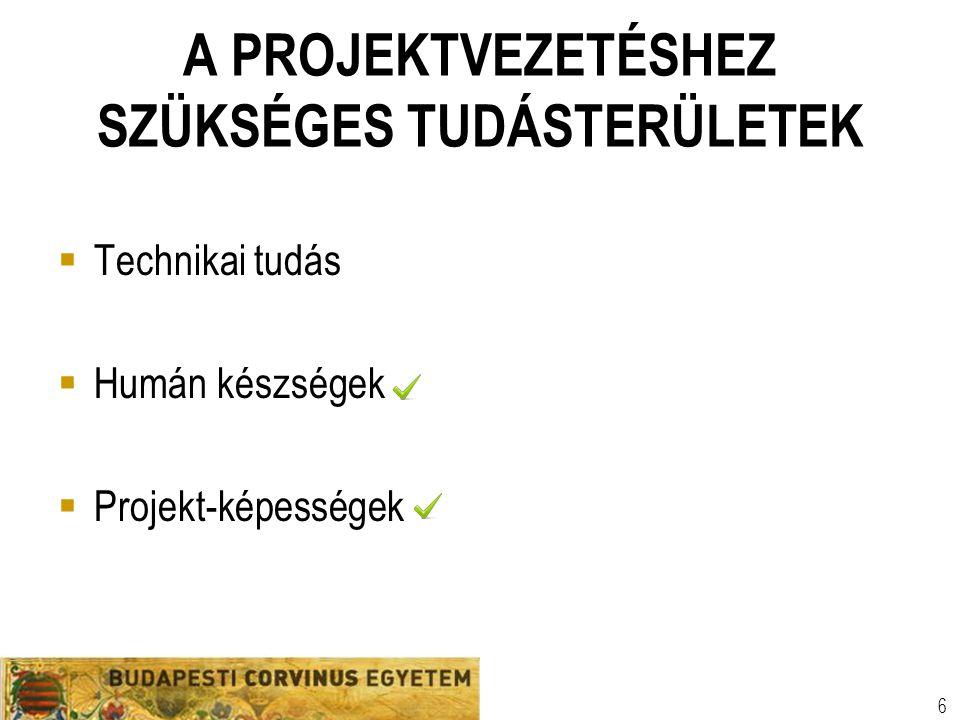 Szervezeti egység Előadó neve Egyetemi prezentációs sablon 6 A PROJEKTVEZETÉSHEZ SZÜKSÉGES TUDÁSTERÜLETEK  Technikai tudás  Humán készségek  Projek