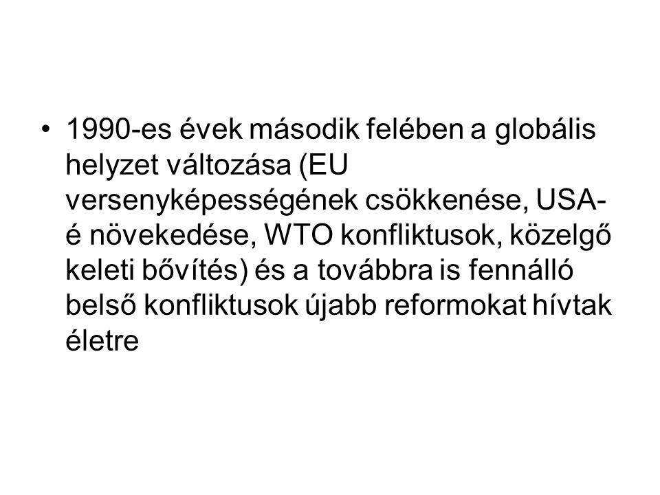 1990-es évek második felében a globális helyzet változása (EU versenyképességének csökkenése, USA- é növekedése, WTO konfliktusok, közelgő keleti bőví