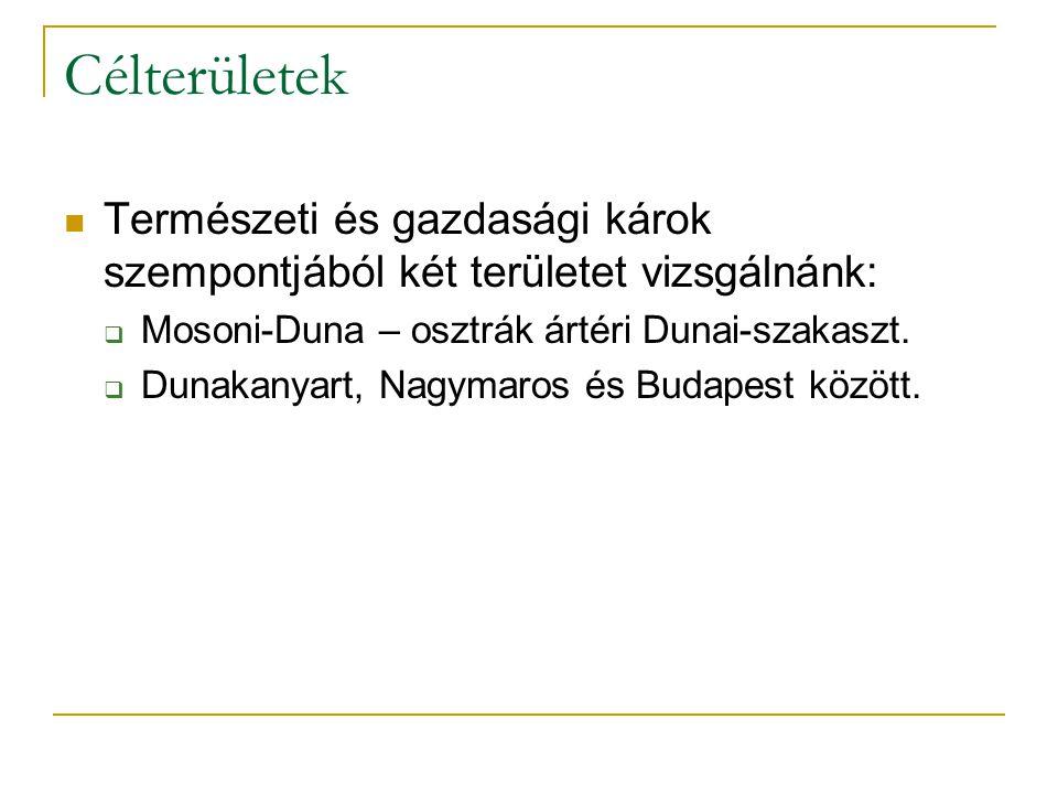 Célterületek Természeti és gazdasági károk szempontjából két területet vizsgálnánk:  Mosoni-Duna – osztrák ártéri Dunai-szakaszt.  Dunakanyart, Nagy
