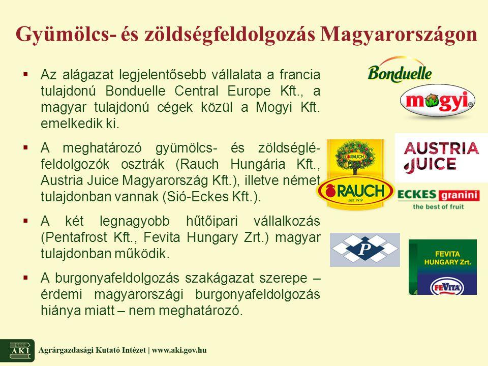 Gyümölcs- és zöldségfeldolgozás Magyarországon  Az alágazat legjelentősebb vállalata a francia tulajdonú Bonduelle Central Europe Kft., a magyar tulajdonú cégek közül a Mogyi Kft.