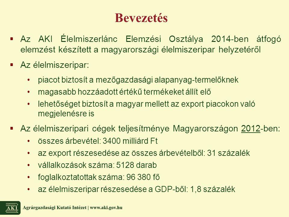 Bevezetés  Az AKI Élelmiszerlánc Elemzési Osztálya 2014-ben átfogó elemzést készített a magyarországi élelmiszeripar helyzetéről  Az élelmiszeripar: piacot biztosít a mezőgazdasági alapanyag-termelőknek magasabb hozzáadott értékű termékeket állít elő lehetőséget biztosít a magyar mellett az export piacokon való megjelenésre is  Az élelmiszeripari cégek teljesítménye Magyarországon 2012-ben: összes árbevétel: 3400 milliárd Ft az export részesedése az összes árbevételből: 31 százalék vállalkozások száma: 5128 darab foglalkoztatottak száma: 96 380 fő az élelmiszeripar részesedése a GDP-ből: 1,8 százalék