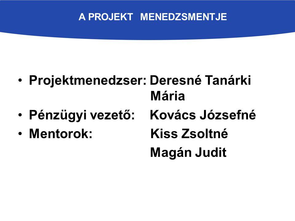 A PROJEKT MENEDZSMENTJE Projektmenedzser: Deresné Tanárki Mária Pénzügyi vezető: Kovács Józsefné Mentorok: Kiss Zsoltné Magán Judit