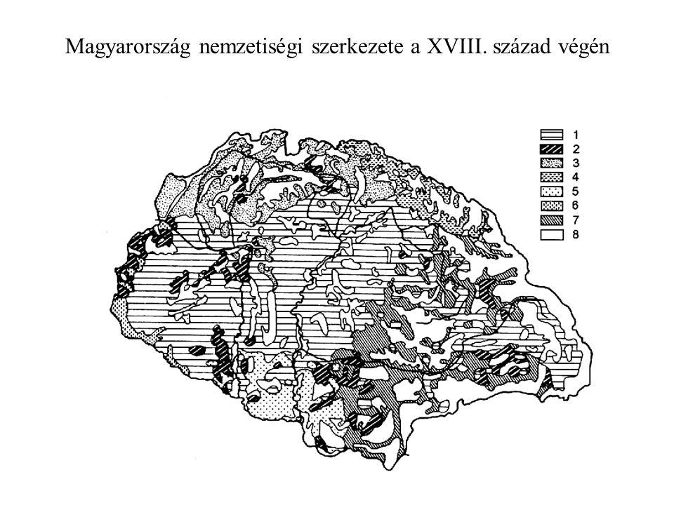 Magyarország nemzetiségi szerkezete a XVIII. század végén