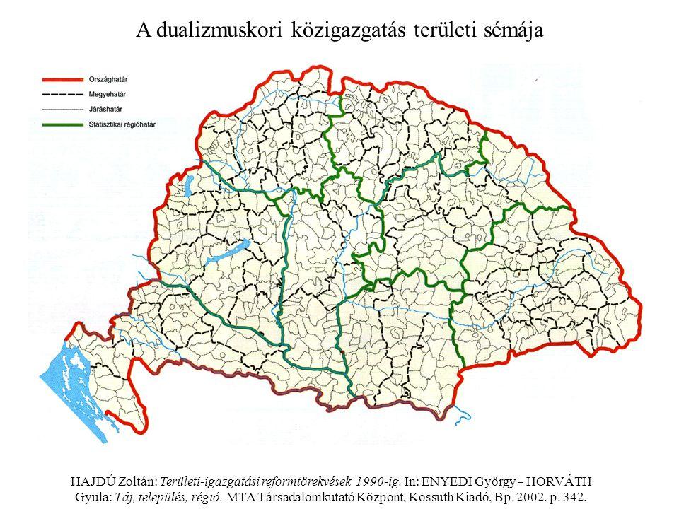 A dualizmuskori közigazgatás területi sémája HAJDÚ Zoltán: Területi-igazgatási reformtörekvések 1990-ig. In: ENYEDI György – HORVÁTH Gyula: Táj, telep