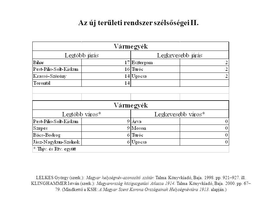 Az új területi rendszer szélsőségei II. LELKES György (szerk.): Magyar helységnév-azonosító szótár. Talma Könyvkiadó, Baja. 1998. pp. 921–927. ill. KL