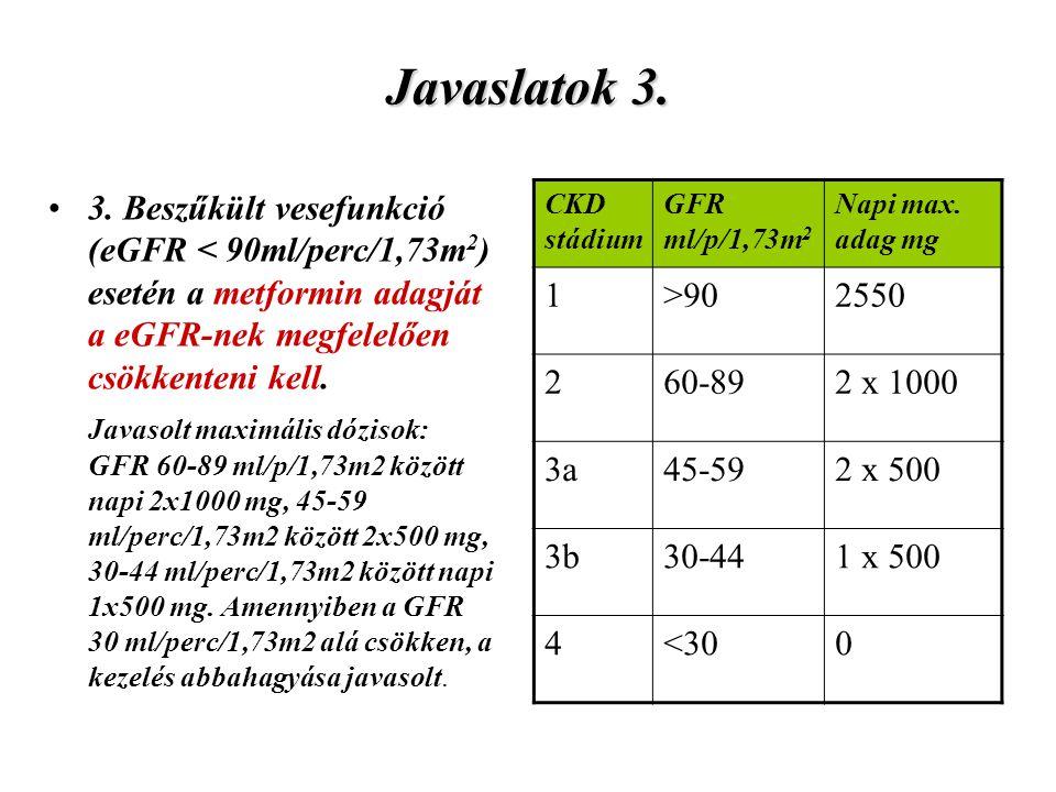 Javaslatok 3. 3. Beszűkült vesefunkció (eGFR < 90ml/perc/1,73m 2 ) esetén a metformin adagját a eGFR-nek megfelelően csökkenteni kell. Javasolt maximá