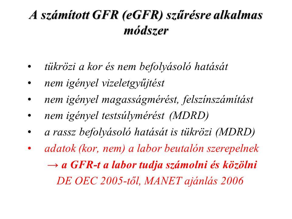A számított GFR (eGFR) szűrésre alkalmas módszer tükrözi a kor és nem befolyásoló hatását nem igényel vizeletgyűjtést nem igényel magasságmérést, fels