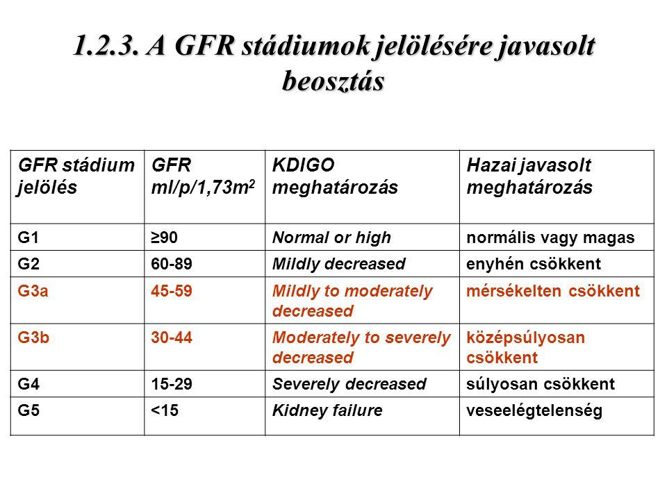 1.2.3. A GFR stádiumok jelölésére javasolt beosztás GFR stádium jelölés GFR ml/p/1,73m 2 KDIGO meghatározás Hazai javasolt meghatározás G1≥90Normal or