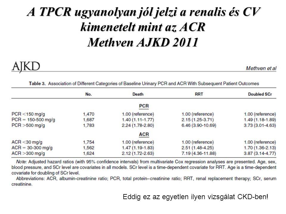 A TPCR ugyanolyan jól jelzi a renalis és CV kimenetelt mint az ACR Methven AJKD 2011 Eddig ez az egyetlen ilyen vizsgálat CKD-ben!
