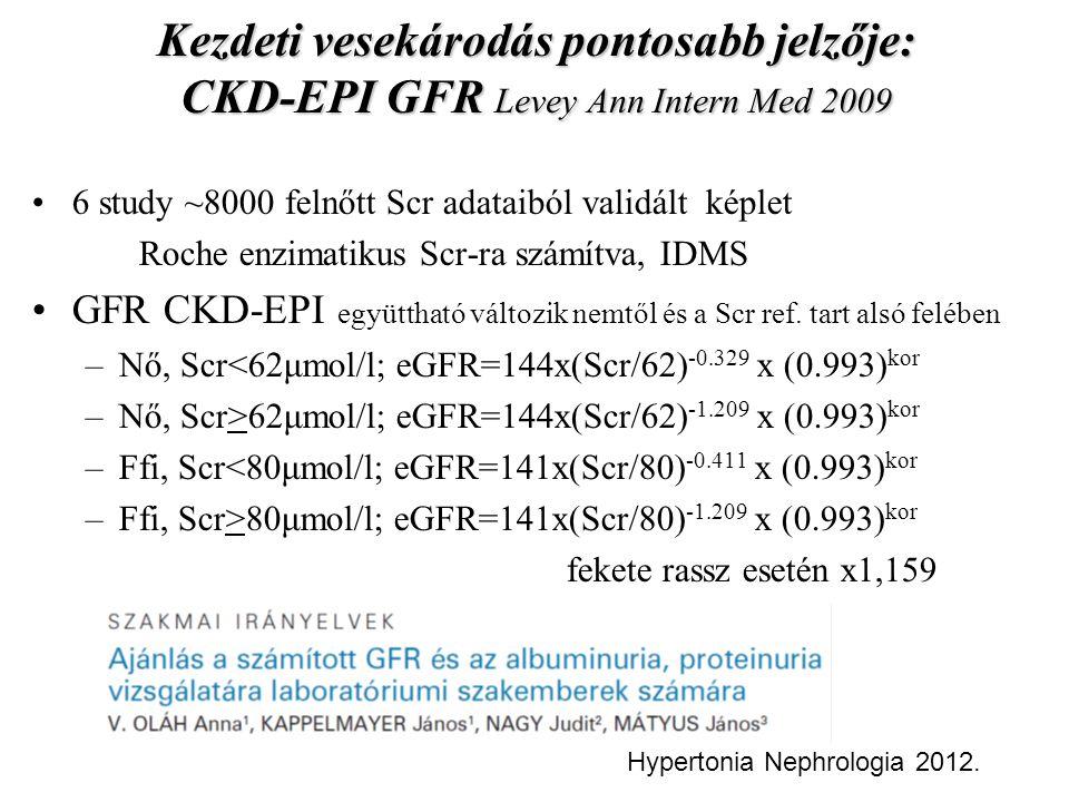 Kezdeti vesekárodás pontosabb jelzője: CKD-EPI GFR Levey Ann Intern Med 2009 6 study ~8000 felnőtt Scr adataiból validált képlet Roche enzimatikus Scr