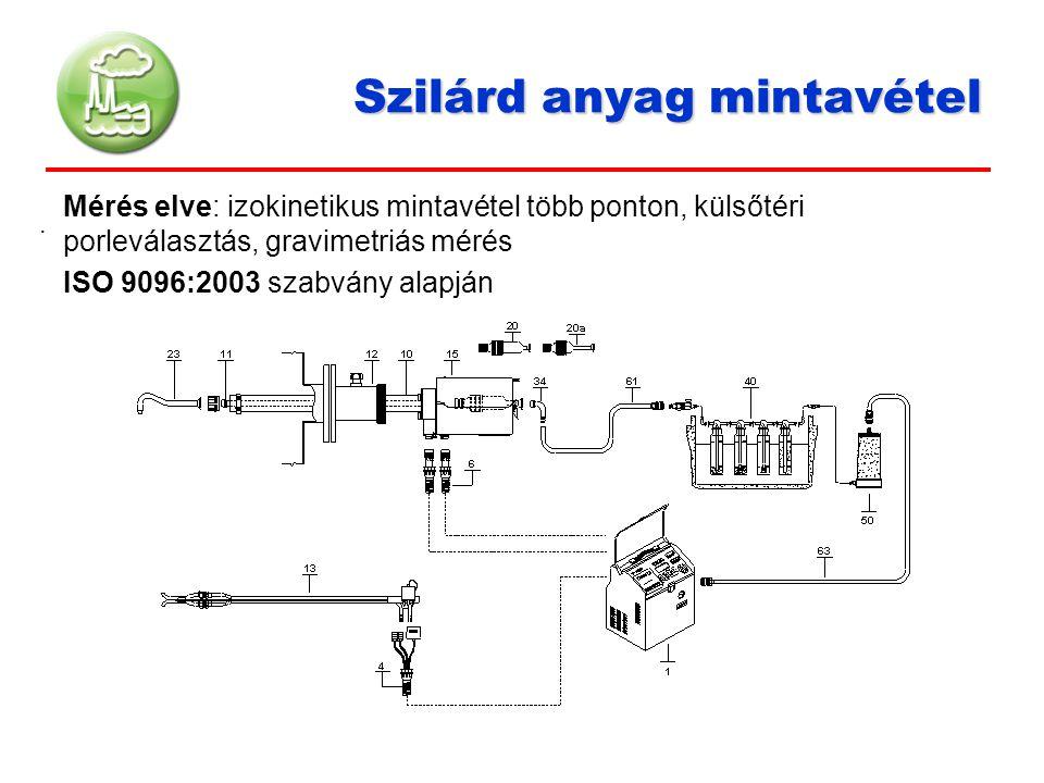 Szilárd anyag mintavétel. Mérés elve: izokinetikus mintavétel több ponton, külsőtéri porleválasztás, gravimetriás mérés ISO 9096:2003 szabvány alapján