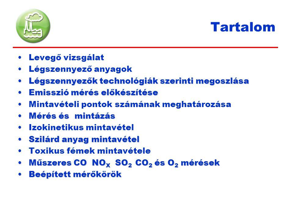 Tartalom Levegő vizsgálat Légszennyező anyagok Légszennyezők technológiák szerinti megoszlásaLégszennyezők technológiák szerinti megoszlása Emisszió m