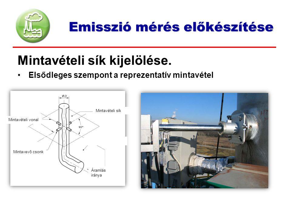 Emisszió mérés előkészítése Mintavételi sík kijelölése. Elsődleges szempont a reprezentatív mintavétel Mintavételi vonal Mintavevő csonk Áramlás irány