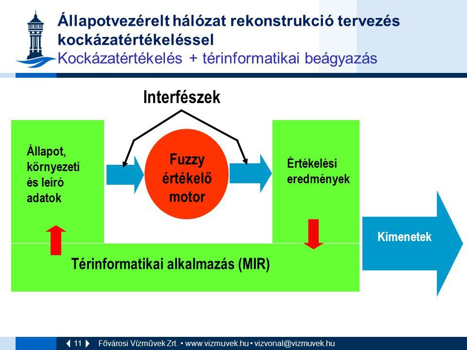 11 Állapotvezérelt hálózat rekonstrukció tervezés kockázatértékeléssel Kockázatértékelés + térinformatikai beágyazás Fuzzy értékelő motor Interfészek