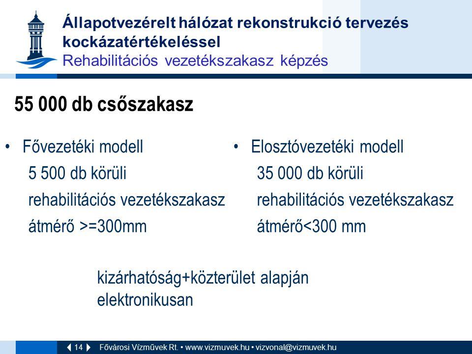 14 Fővárosi Vízművek Rt. www.vizmuvek.hu vizvonal@vizmuvek.hu Állapotvezérelt hálózat rekonstrukció tervezés kockázatértékeléssel Rehabilitációs vezet
