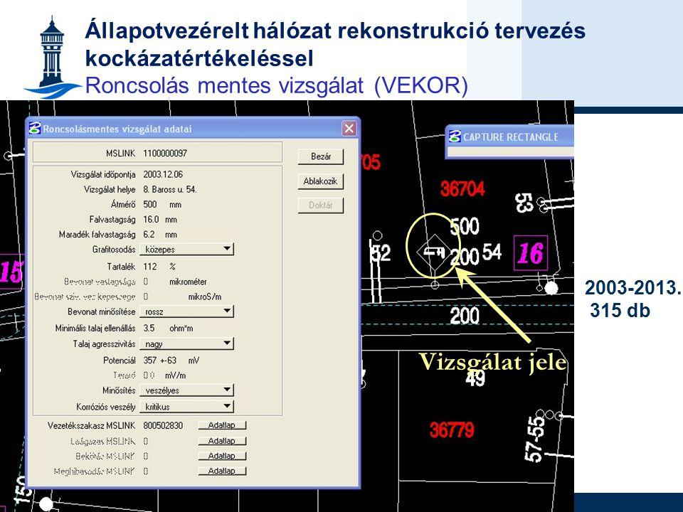19 Fővárosi Vízművek Rt. www.vizmuvek.hu vizvonal@vizmuvek.hu Állapotvezérelt hálózat rekonstrukció tervezés kockázatértékeléssel Roncsolás mentes viz