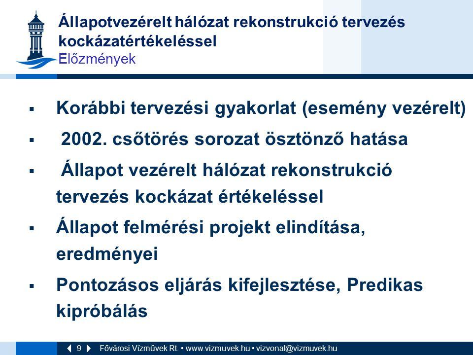 20 Fővárosi Vízművek Rt.