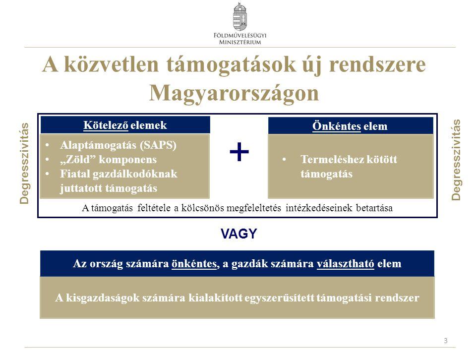 """A közvetlen támogatások új rendszere Magyarországon A támogatás feltétele a kölcsönös megfeleltetés intézkedéseinek betartása Kötelező elemek Önkéntes elem Alaptámogatás (SAPS) """"Zöld komponens Fiatal gazdálkodóknak juttatott támogatás Termeléshez kötött támogatás VAGY + A kisgazdaságok számára kialakított egyszerűsített támogatási rendszer Az ország számára önkéntes, a gazdák számára választható elem Degresszivitás 3"""
