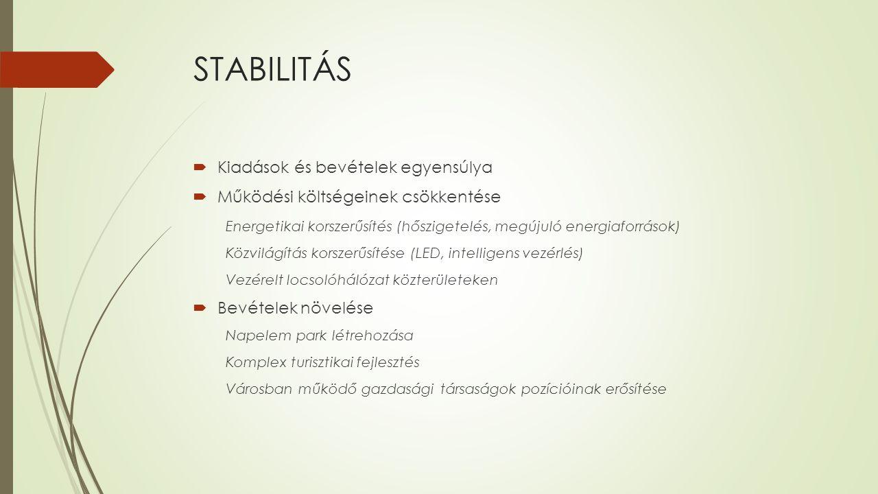 STABILITÁS  Kiadások és bevételek egyensúlya  Működési költségeinek csökkentése Energetikai korszerűsítés (hőszigetelés, megújuló energiaforrások) K