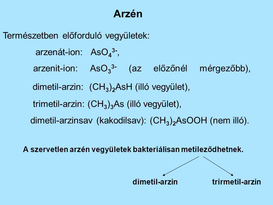 Arzén Természetben előforduló vegyületek: arzenát-ion: AsO 4 3-, arzenit-ion: AsO 3 3- (az előzőnél mérgezőbb), dimetil-arzin: (CH 3 ) 2 AsH (illó vegyület), trimetil-arzin: (CH 3 ) 3 As (illó vegyület), dimetil-arzinsav (kakodilsav): (CH 3 ) 2 AsOOH (nem illó).
