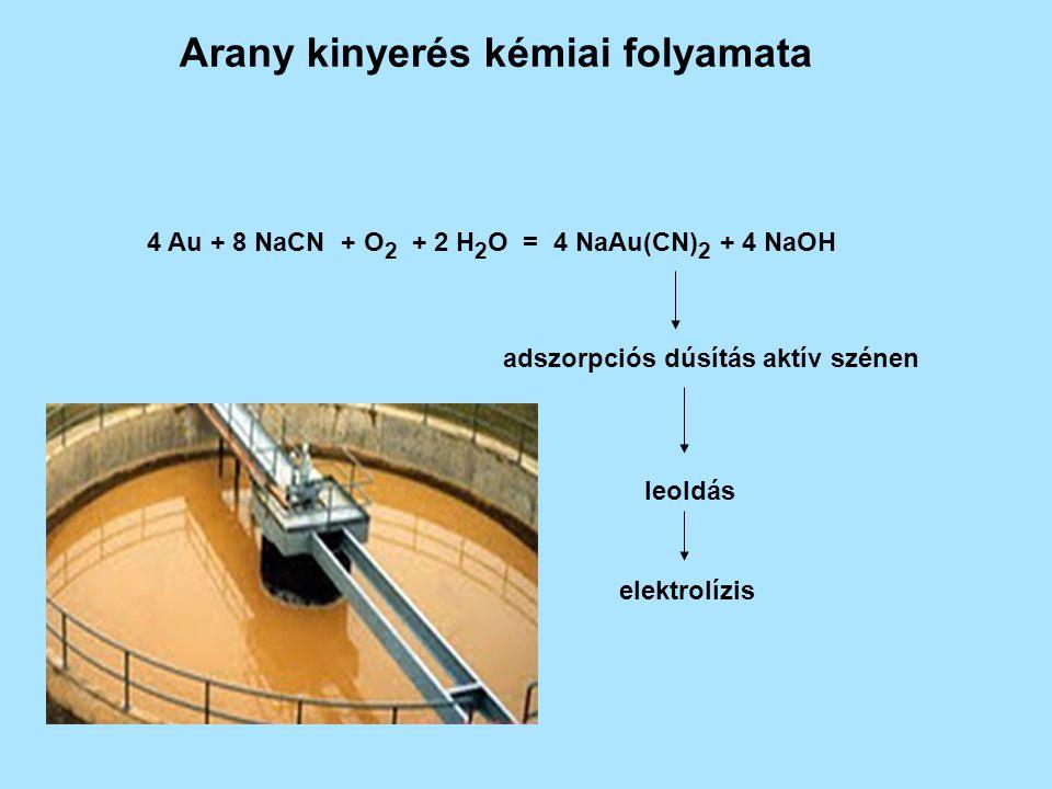 Arany kinyerés kémiai folyamata 4 Au + 8 NaCN + O 2 + 2 H 2 O = 4 NaAu(CN) 2 + 4 NaOH adszorpciós dúsítás aktív szénen leoldás elektrolízis