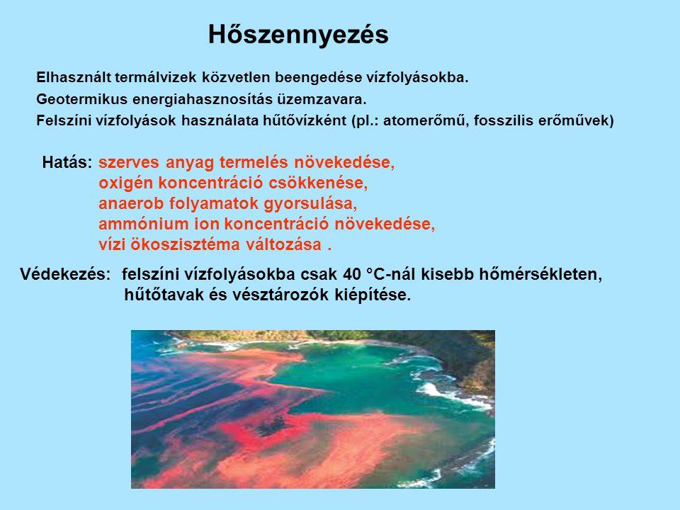 Hőszennyezés Elhasznált termálvizek közvetlen beengedése vízfolyásokba. Geotermikus energiahasznosítás üzemzavara. Felszíni vízfolyások használata hűt