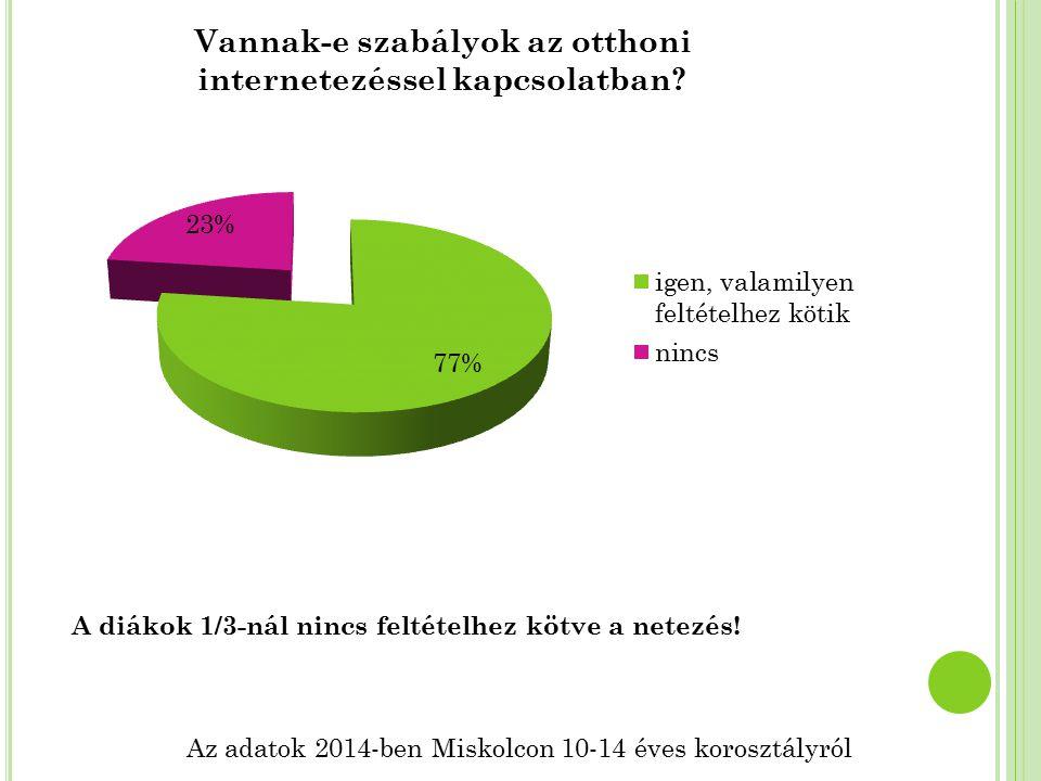 Az adatok 2014-ben Miskolcon 10-14 éves korosztályról A diákok 1/3-nál nincs feltételhez kötve a netezés!