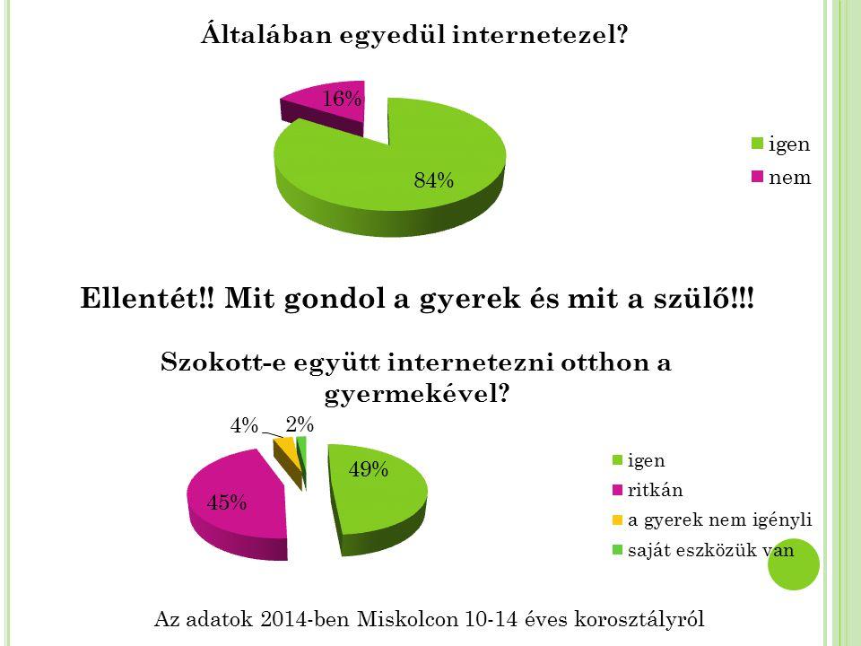 Az adatok 2014-ben Miskolcon 10-14 éves korosztályról Ellentét!! Mit gondol a gyerek és mit a szülő!!!