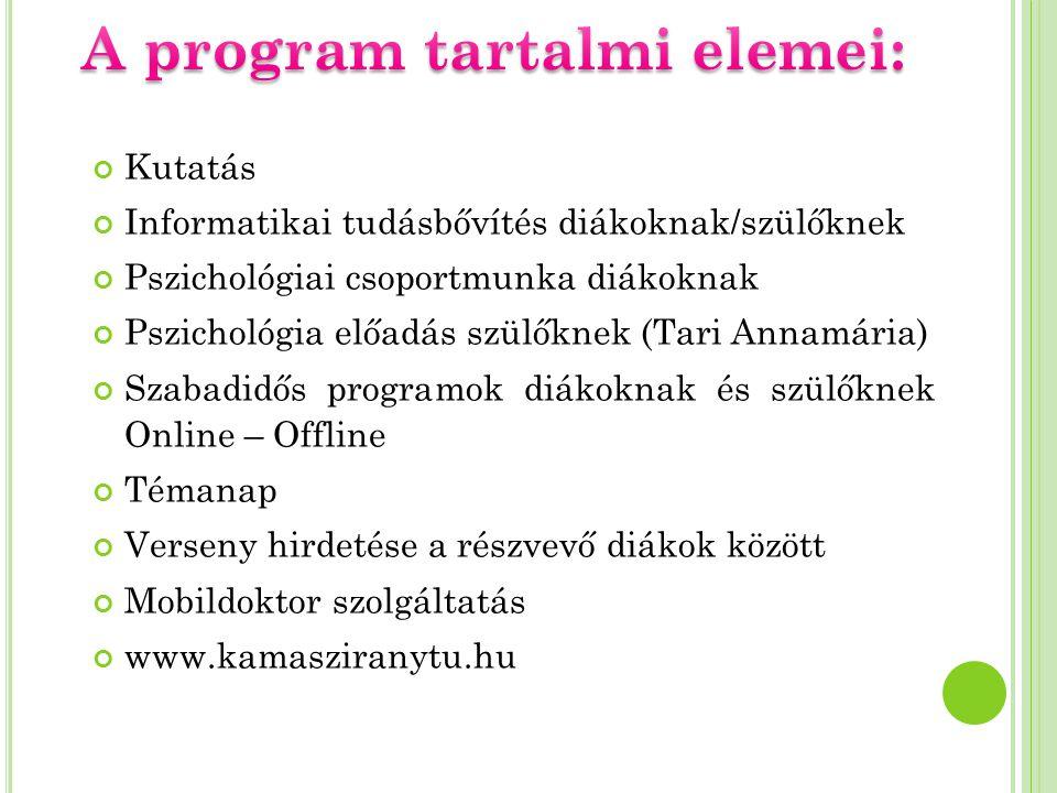 Kutatás Informatikai tudásbővítés diákoknak/szülőknek Pszichológiai csoportmunka diákoknak Pszichológia előadás szülőknek (Tari Annamária) Szabadidős