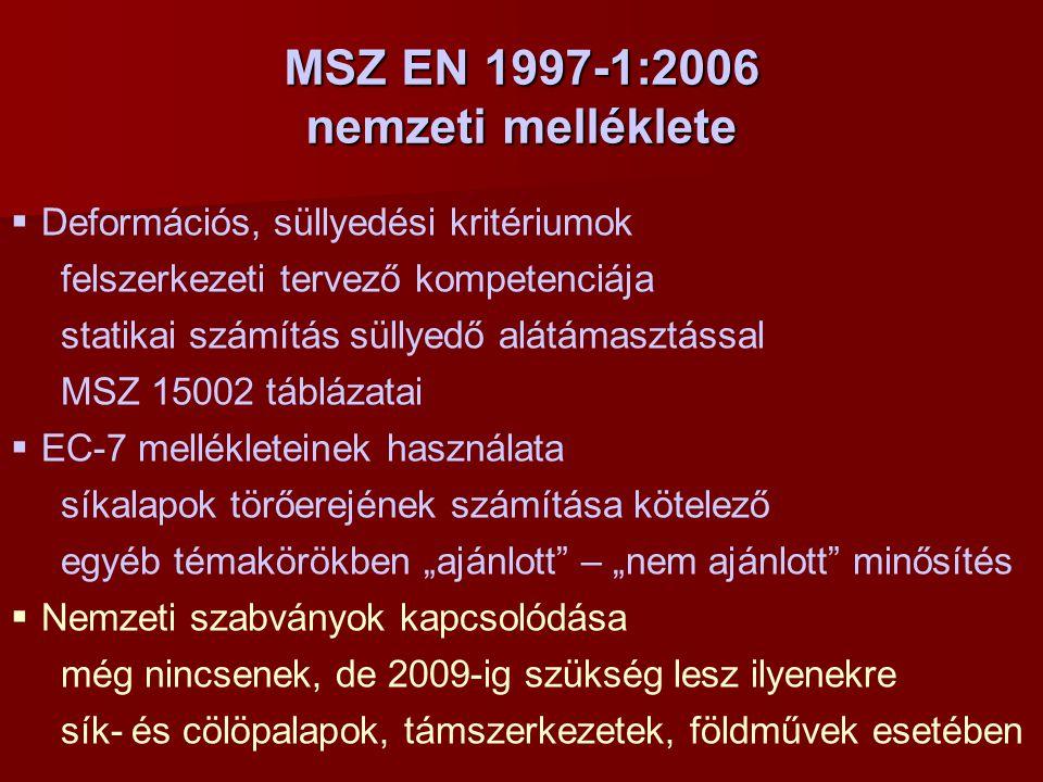 """MSZ EN 1997-1:2006 nemzeti melléklete   Deformációs, süllyedési kritériumok felszerkezeti tervező kompetenciája statikai számítás süllyedő alátámasztással MSZ 15002 táblázatai   EC-7 mellékleteinek használata síkalapok törőerejének számítása kötelező egyéb témakörökben """"ajánlott – """"nem ajánlott minősítés   Nemzeti szabványok kapcsolódása még nincsenek, de 2009-ig szükség lesz ilyenekre sík- és cölöpalapok, támszerkezetek, földművek esetében"""