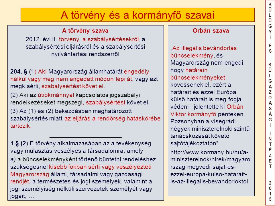 KÜLÜGYIÉS KÜLGAZDASÁGIINTÉZET2015KÜLÜGYIÉS KÜLGAZDASÁGIINTÉZET2015 A törvény és a kormányfő szavai A törvény szava 2012. évi II. törvény a szabálysért