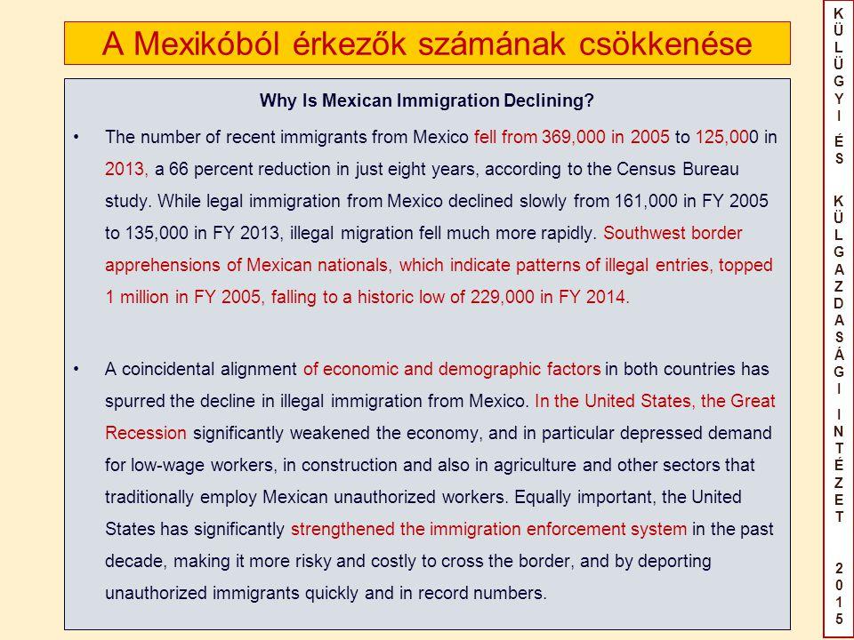 KÜLÜGYIÉS KÜLGAZDASÁGIINTÉZET2015KÜLÜGYIÉS KÜLGAZDASÁGIINTÉZET2015 A Mexikóból érkezők számának csökkenése Why Is Mexican Immigration Declining? The n