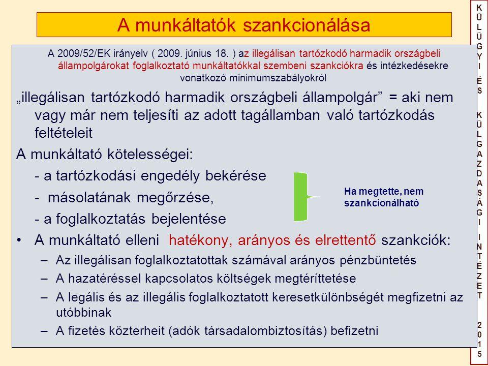 KÜLÜGYIÉS KÜLGAZDASÁGIINTÉZET2015KÜLÜGYIÉS KÜLGAZDASÁGIINTÉZET2015 A munkáltatók szankcionálása A 2009/52/EK irányelv ( 2009. június 18. ) az illegáli