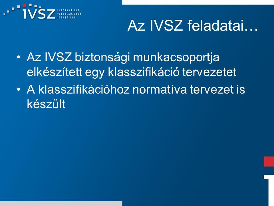 Az IVSZ feladatai… Az IVSZ biztonsági munkacsoportja elkészített egy klasszifikáció tervezetet A klasszifikációhoz normatíva tervezet is készült