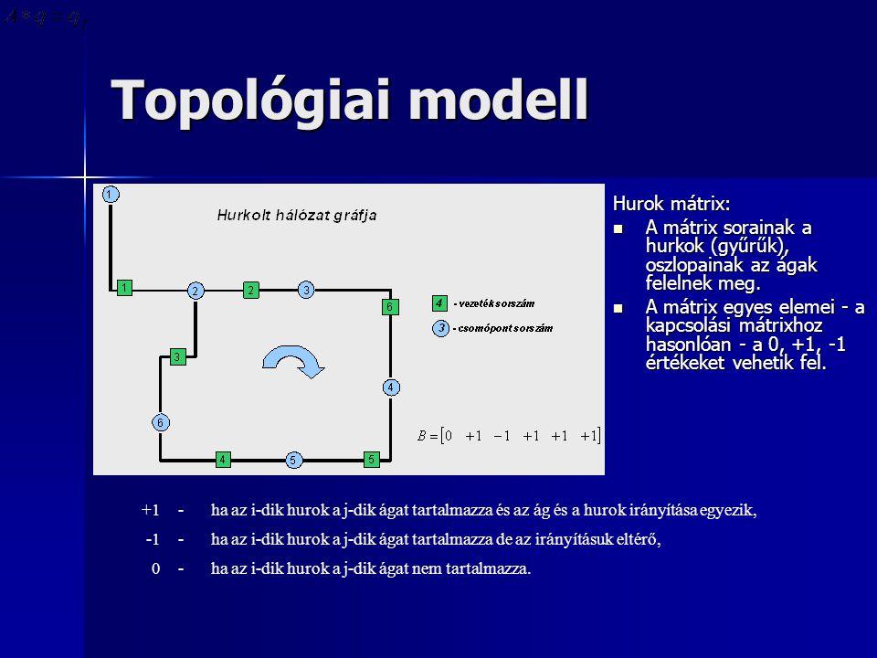 Topológiai modell Hurok mátrix: A mátrix sorainak a hurkok (gyűrűk), oszlopainak az ágak felelnek meg. A mátrix sorainak a hurkok (gyűrűk), oszlopaina