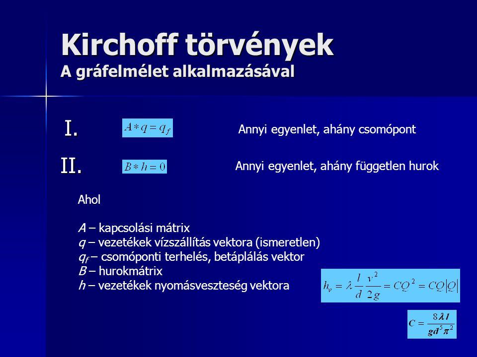 Kirchoff törvények A gráfelmélet alkalmazásával II. I. Ahol A – kapcsolási mátrix q – vezetékek vízszállítás vektora (ismeretlen) q f – csomóponti ter