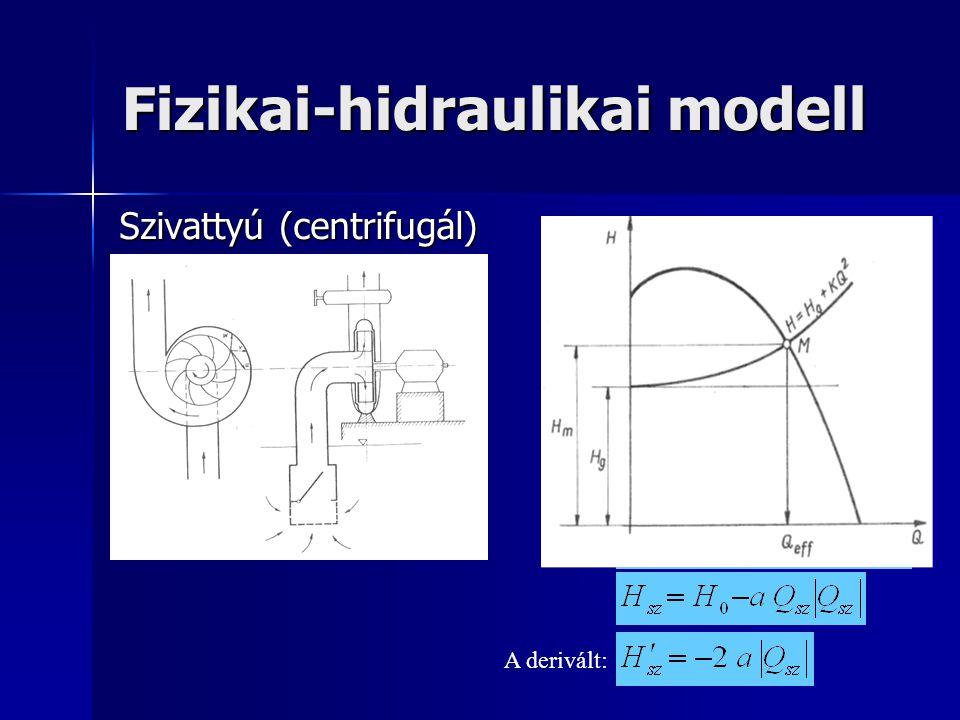 Szivattyú (centrifugál) A derivált: Fizikai-hidraulikai modell