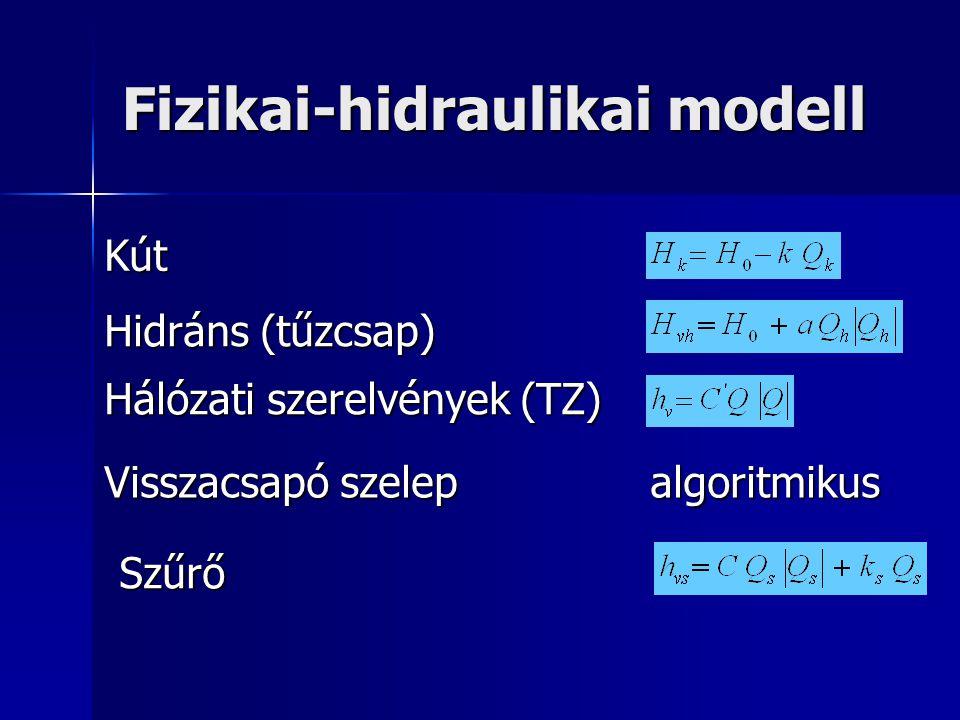 Kút Szűrő Hidráns (tűzcsap) Hálózati szerelvények (TZ) Visszacsapó szelepalgoritmikus