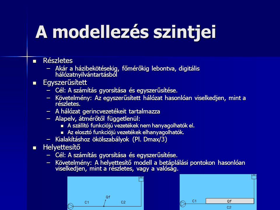 A modellezés szintjei Részletes Részletes –Akár a házibekötésekig, főmérőkig lebontva, digitális hálózatnyilvántartásból Egyszerűsített Egyszerűsített