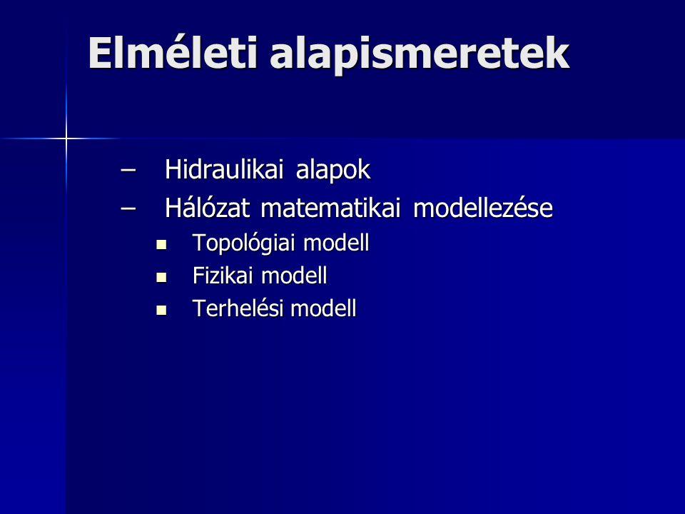 Elméleti alapismeretek –Hidraulikai alapok –Hálózat matematikai modellezése Topológiai modell Topológiai modell Fizikai modell Fizikai modell Terhelés