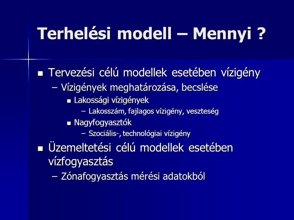Terhelési modell – Mennyi ? Tervezési célú modellek esetében vízigény Tervezési célú modellek esetében vízigény –Vízigények meghatározása, becslése La